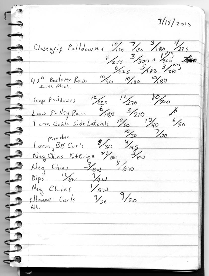 Workout 3/15/2010