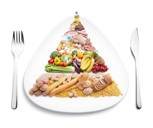 Out of Balance: How to Think About Dieting